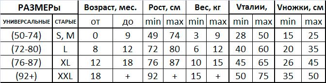 Размерная сетка ЭКОПУПСов